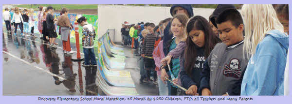 Picture of Students Viewing Art Miles Mural Project